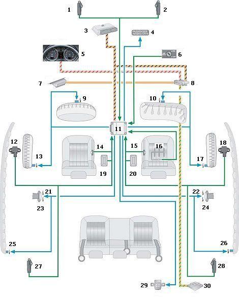 Cхема системы Airbag